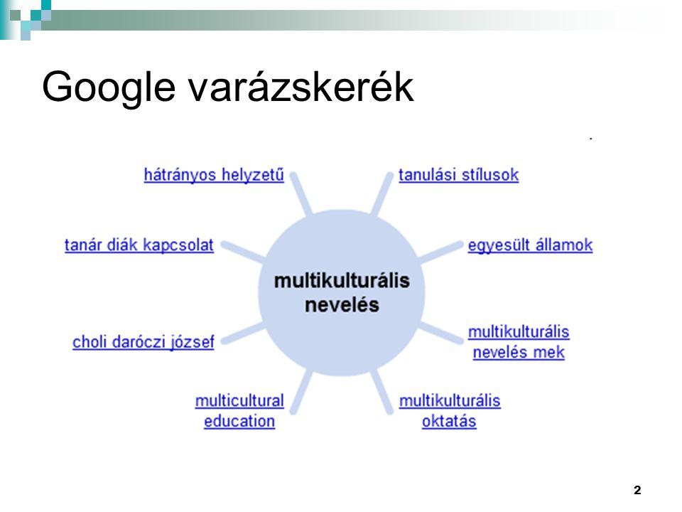 2 Google varázskerék