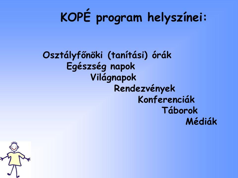 KOPÉ program helyszínei: Osztályfőnöki (tanítási) órák Egészség napok Világnapok Rendezvények Konferenciák Táborok Médiák