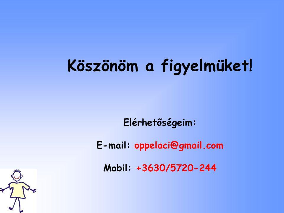 Köszönöm a figyelmüket! Elérhetőségeim: E-mail: oppelaci@gmail.com Mobil: +3630/5720-244