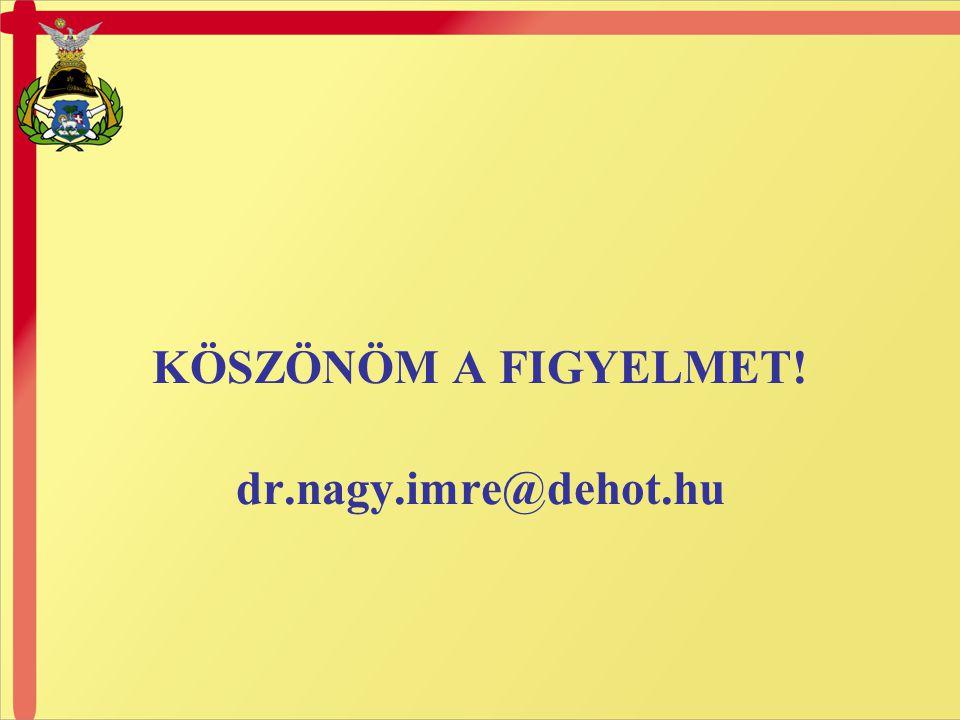 KÖSZÖNÖM A FIGYELMET! dr.nagy.imre@dehot.hu