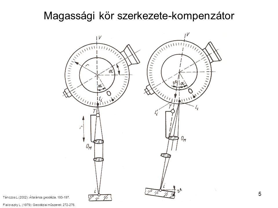5 Magassági kör szerkezete-kompenzátor Tánczos L.(2002): Általános geodézia. 193-197. Fialovszky L. (1979): Geodéziai műszerek. 272-276.
