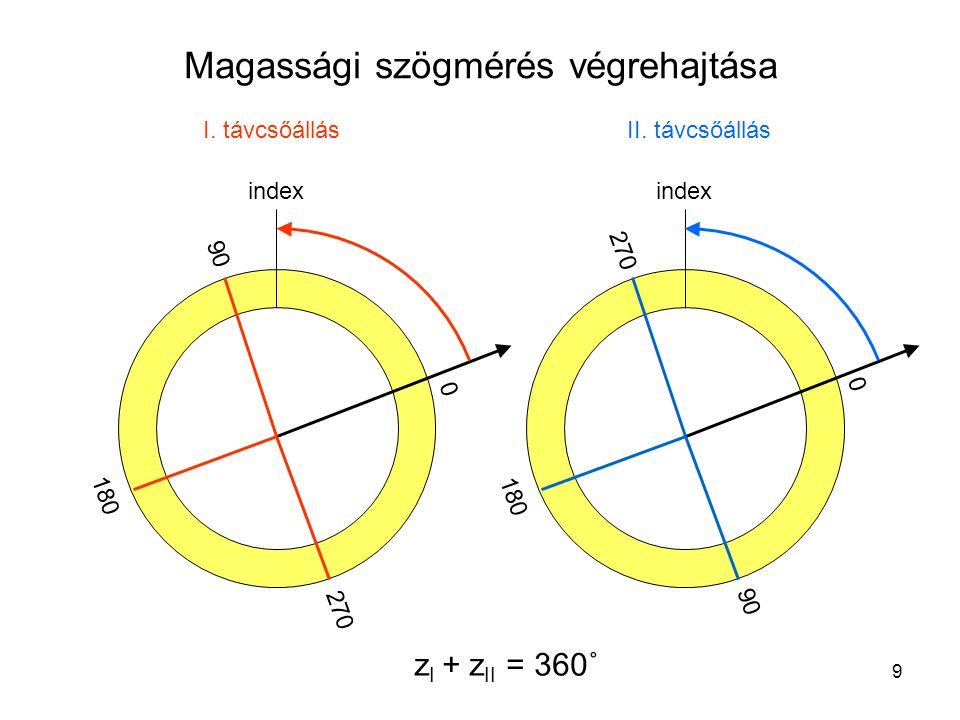 9 Magassági szögmérés végrehajtása 0 90 270 180 0 270 90 180 I. távcsőállásII. távcsőállás z I + z II = 360˚ index
