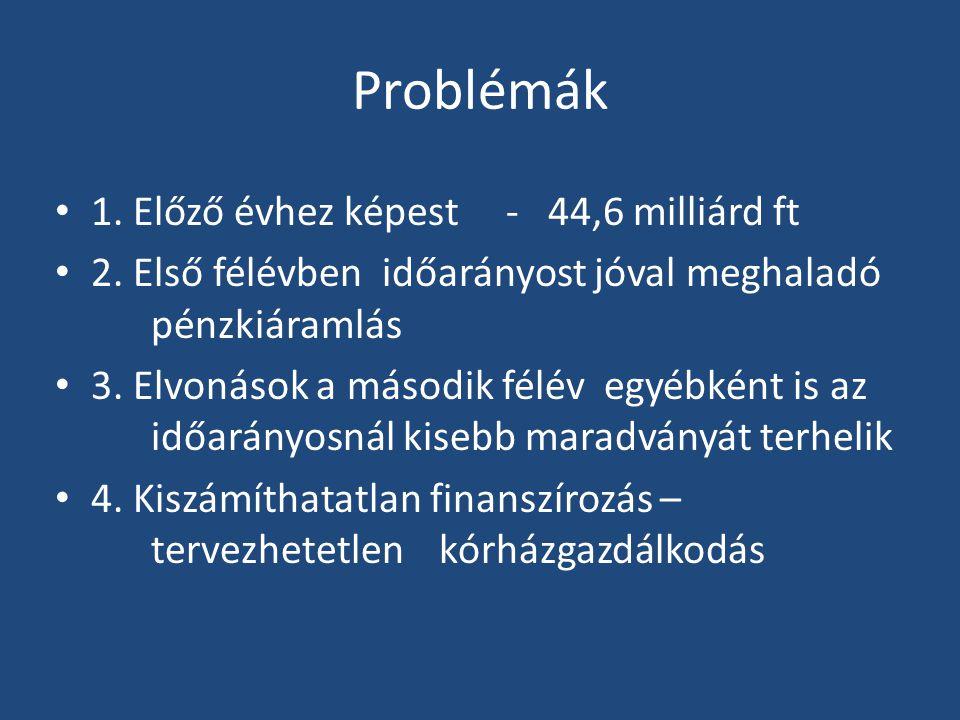 Problémák • 1. Előző évhez képest - 44,6 milliárd ft • 2. Első félévben időarányost jóval meghaladó pénzkiáramlás • 3. Elvonások a második félév egyéb
