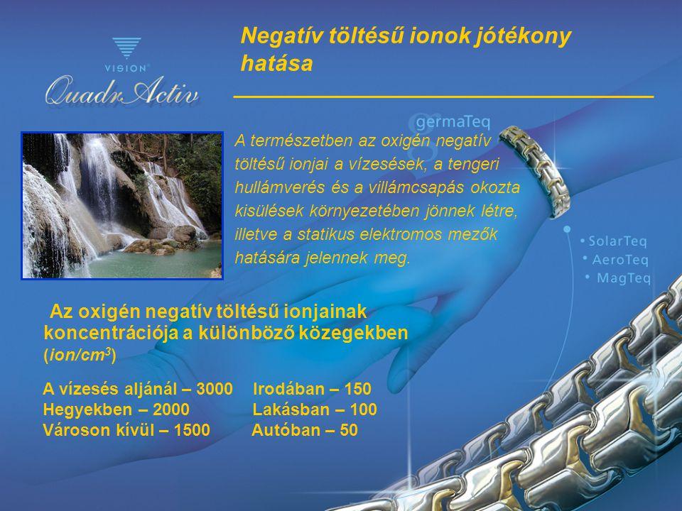 Negatív töltésű ionok jótékony hatása Az oxigén negatív töltésű ionjainak koncentrációja a különböző közegekben (ion/cm 3 ) A vízesés aljánál – 3000 I