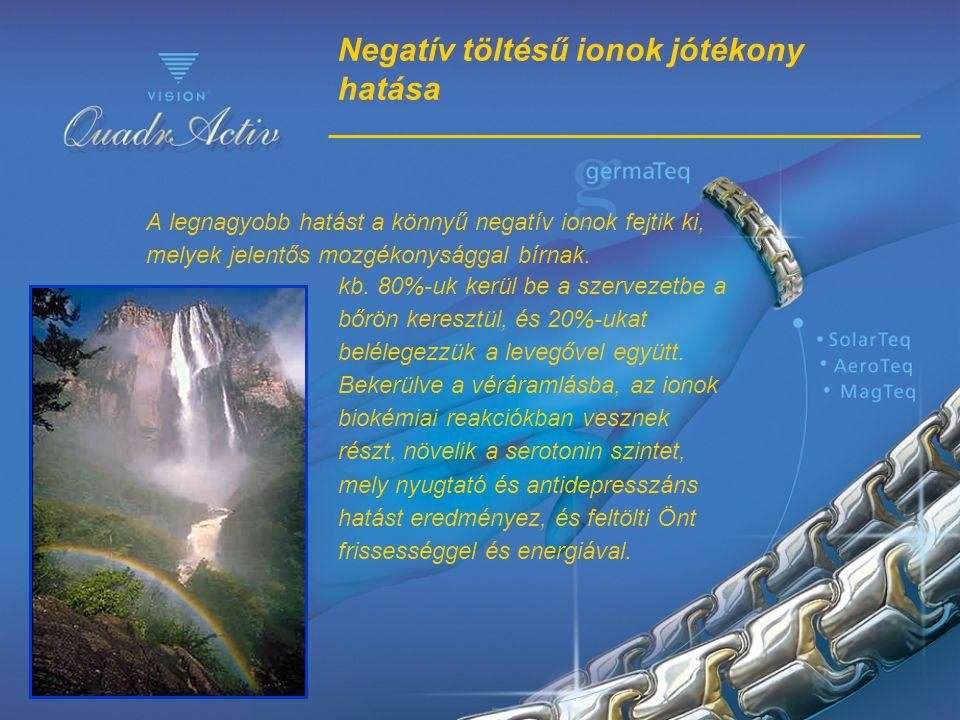 Negatív töltésű ionok jótékony hatása A legnagyobb hatást a könnyű negatív ionok fejtik ki, melyek jelentős mozgékonysággal bírnak. kb. 80%-uk kerül b