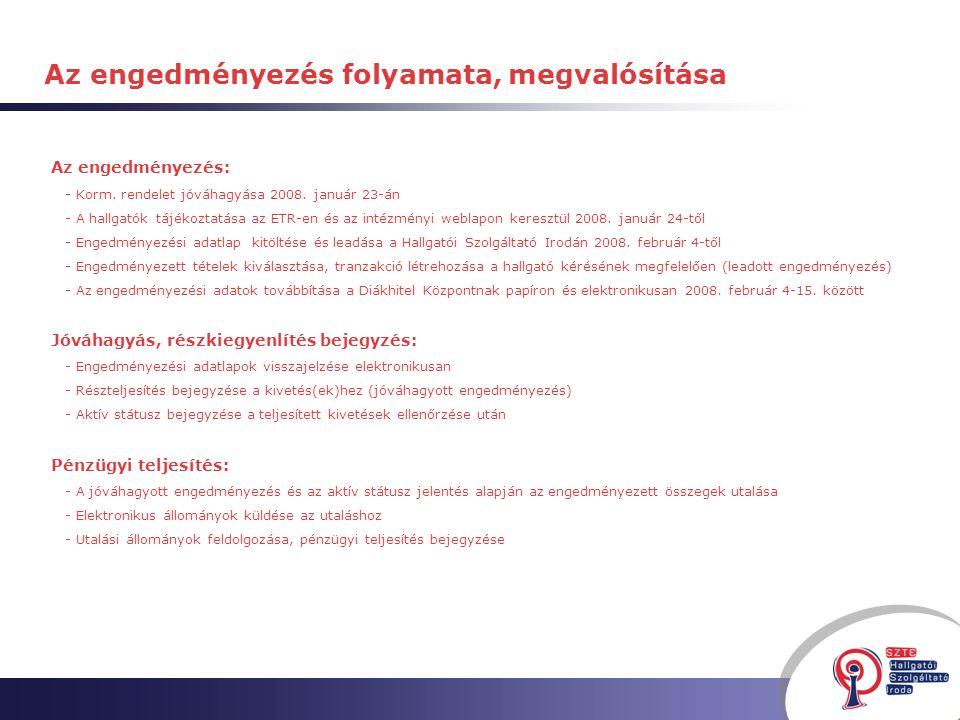 Az engedményezés: - Korm. rendelet jóváhagyása 2008.