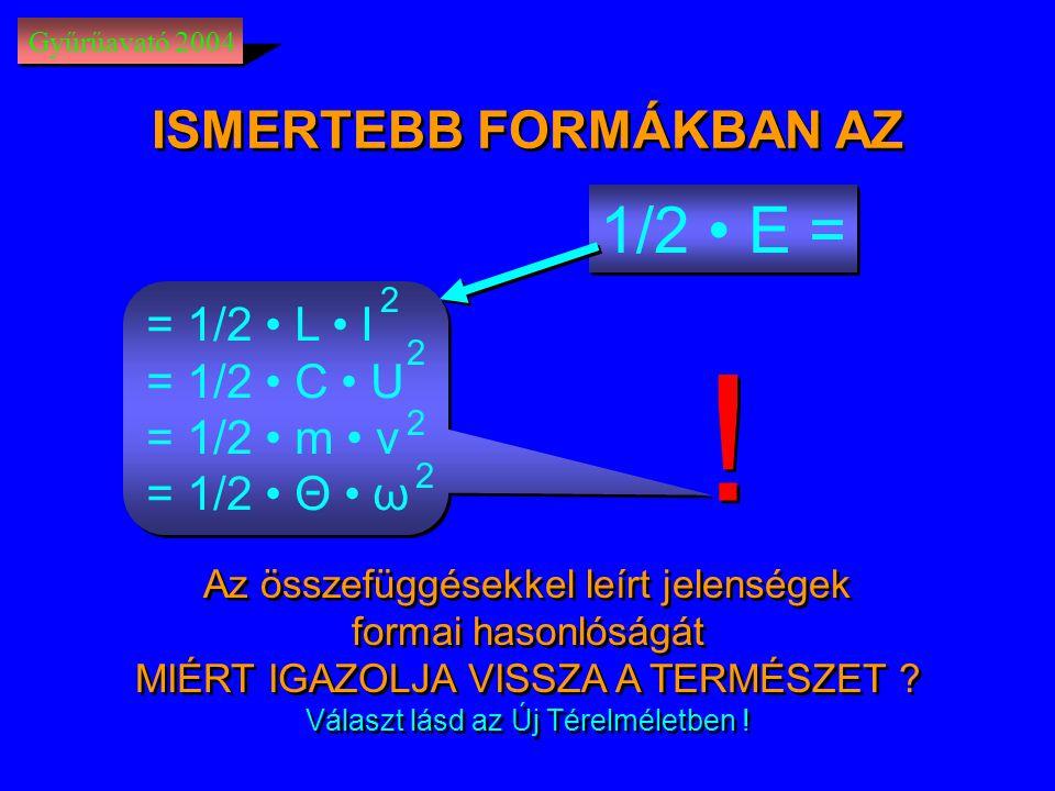 Gyűrűavató 2004 ISMERTEBB FORMÁKBAN AZ = 1/2 • L • I = 1/2 • C • U = 1/2 • m • v = 1/2 • Θ • ω = 1/2 • L • I = 1/2 • C • U = 1/2 • m • v = 1/2 • Θ • ω 1/2 • E = 2 2 2 2 Az összefüggésekkel leírt jelenségek formai hasonlóságát MIÉRT IGAZOLJA VISSZA A TERMÉSZET .