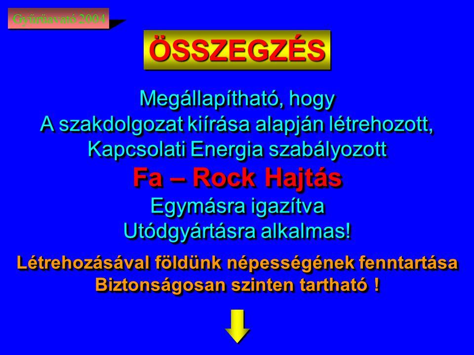 Gyűrűavató 2004 ÖSSZEGZÉSÖSSZEGZÉS Megállapítható, hogy A szakdolgozat kiírása alapján létrehozott, Kapcsolati Energia szabályozott Fa – Rock Hajtás Egymásra igazítva Utódgyártásra alkalmas.