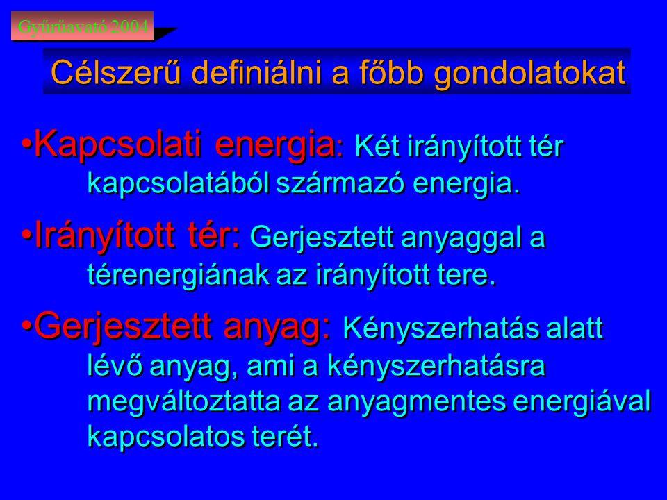 Gyűrűavató 2004 Célszerű definiálni a főbb gondolatokat •Kapcsolati energia : Két irányított tér kapcsolatából származó energia.