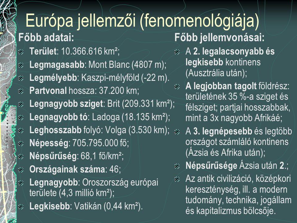 Európa jellemzői (fenomenológiája) Főbb adatai: Terület : 10.366.616 km²; Legmagasabb : Mont Blanc (4807 m); Legmélyebb : Kaszpi-mélyföld (-22 m).