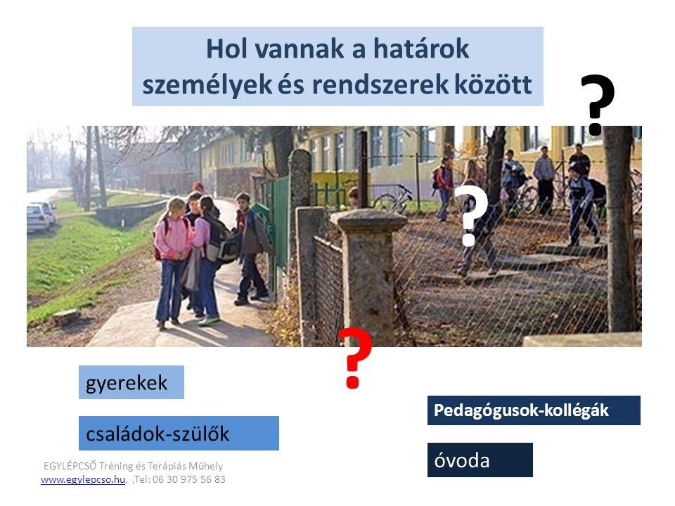 Hol vannak a határok személyek és rendszerek között gyerekek családok-szülők Pedagógusok-kollégák óvoda ? ? ? EGYLÉPCSŐ Tréning és Terápiás Műhely www