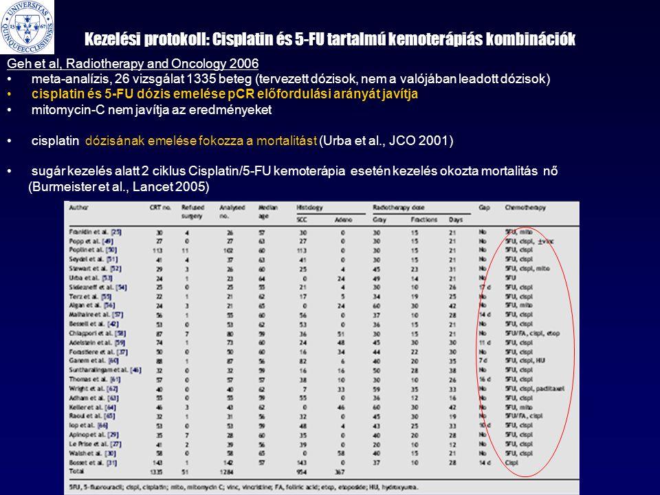 Kezelési protokoll: Cisplatin és 5-FU tartalmú kemoterápiás kombinációk Geh et al, Radiotherapy and Oncology 2006 •meta-analízis, 26 vizsgálat 1335 beteg (tervezett dózisok, nem a valójában leadott dózisok) •cisplatin és 5-FU dózis emelése pCR előfordulási arányát javítja •mitomycin-C nem javítja az eredményeket •cisplatin dózisának emelése fokozza a mortalitást (Urba et al., JCO 2001) •sugár kezelés alatt 2 ciklus Cisplatin/5-FU kemoterápia esetén kezelés okozta mortalitás nő (Burmeister et al., Lancet 2005)