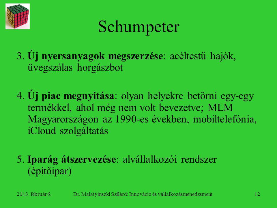 2013.február 6.Dr. Malatyinszki Szilárd: Innováció és vállalkozásmenedzsment12 Schumpeter 3.