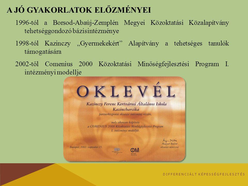 """A JÓ GYAKORLATOK ELŐZMÉNYEI 1996-tól a Borsod-Abaúj-Zemplén Megyei Közoktatási Közalapítvány tehetséggondozó bázisintézménye 1998-tól Kazinczy """"Gyermekekért Alapítvány a tehetséges tanulók támogatására 2002-től Comenius 2000 Közoktatási Minőségfejlesztési Program I."""
