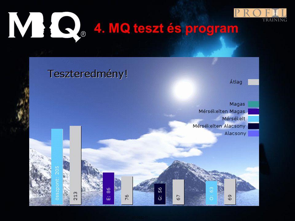 Program 01-0282-05 4. MQ teszt és program