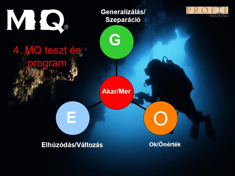 Program 01-0282-05 O Akar/Mer Generalizálás/ Szeparáció Elhúzódás/Változás Ok/Önérték E G 4. MQ teszt és program