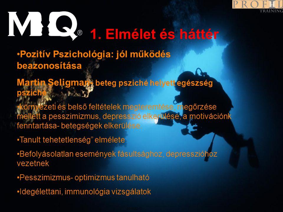 Program 01-0282-05 1. Elmélet és háttér •Pozitív Pszichológia: jól működés beazonosítása Martin Seligman- beteg psziché helyett egészség psziché •körn