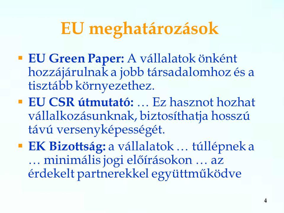 4  EU Green Paper: A vállalatok önként hozzájárulnak a jobb társadalomhoz és a tisztább környezethez.