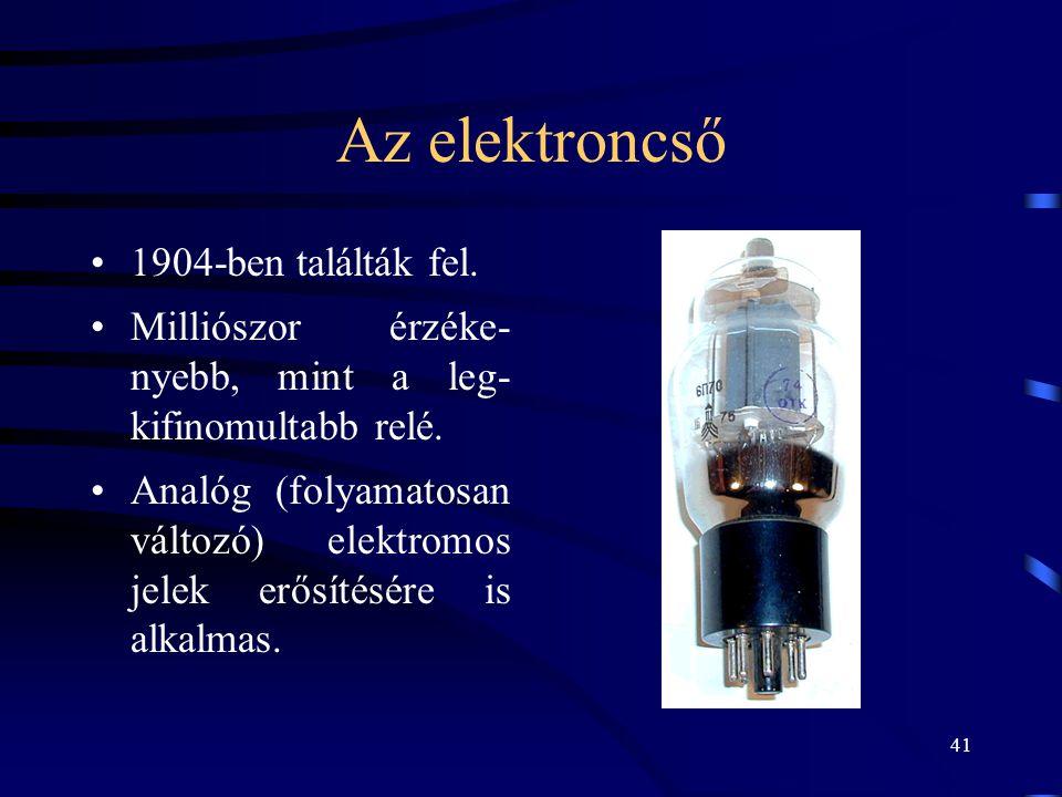 41 Az elektroncső •1904-ben találták fel. •Milliószor érzéke- nyebb, mint a leg- kifinomultabb relé. •Analóg (folyamatosan változó) elektromos jelek e