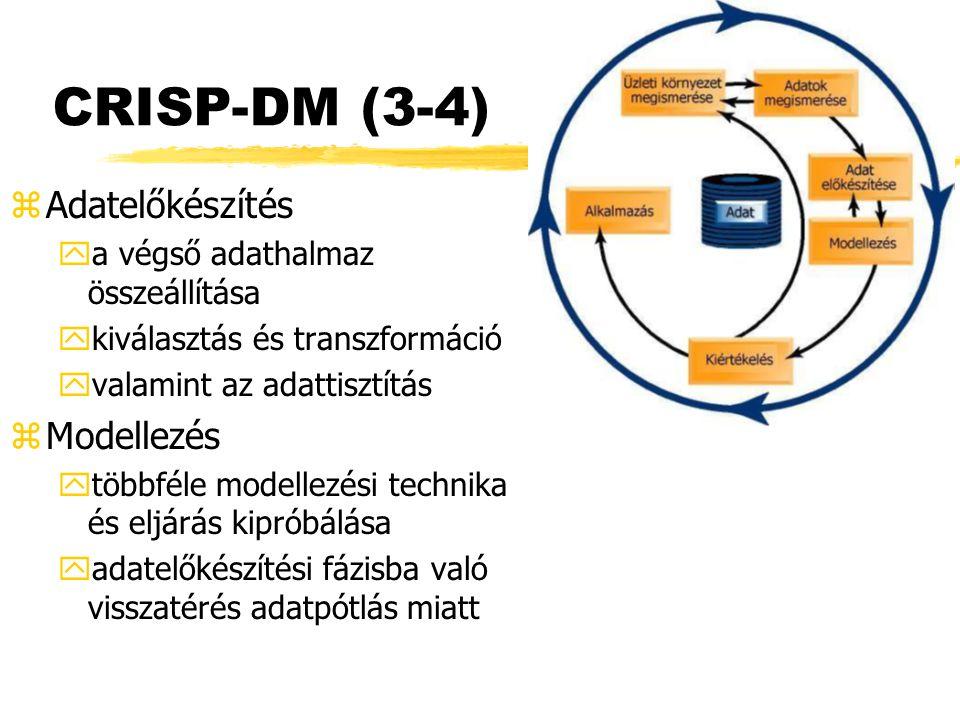CRISP-DM (3-4) zAdatelőkészítés ya végső adathalmaz összeállítása ykiválasztás és transzformáció yvalamint az adattisztítás zModellezés ytöbbféle mode