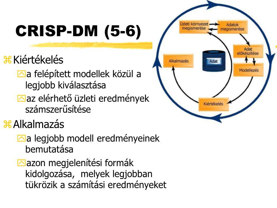 CRISP-DM (5-6) zKiértékelés ya felépített modellek közül a legjobb kiválasztása yaz elérhető üzleti eredmények számszerűsítése zAlkalmazás ya legjobb