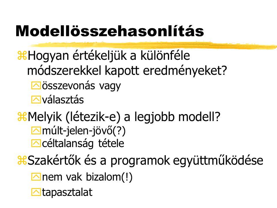 Modellösszehasonlítás zHogyan értékeljük a különféle módszerekkel kapott eredményeket? yösszevonás vagy yválasztás zMelyik (létezik-e) a legjobb model