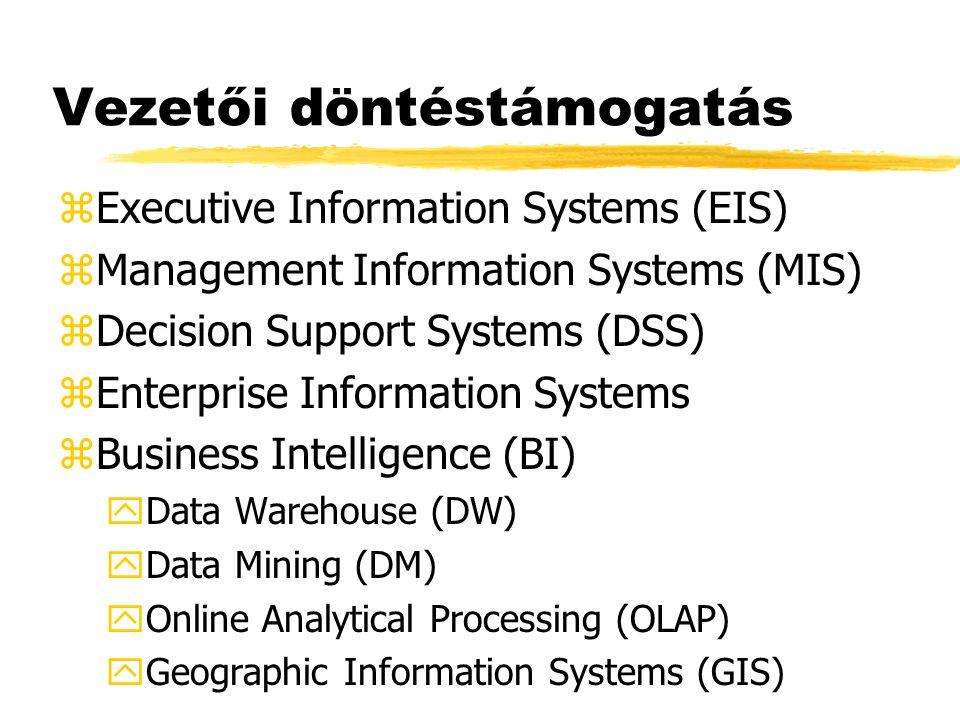 A teljes információs rendszer Rendszerelemek: az adat z tárolás - tárház (Inmon) z feldolgozás - bányászat z megjelenítés - vizualizáció (Codd) (Barry, Linhoff 1997)