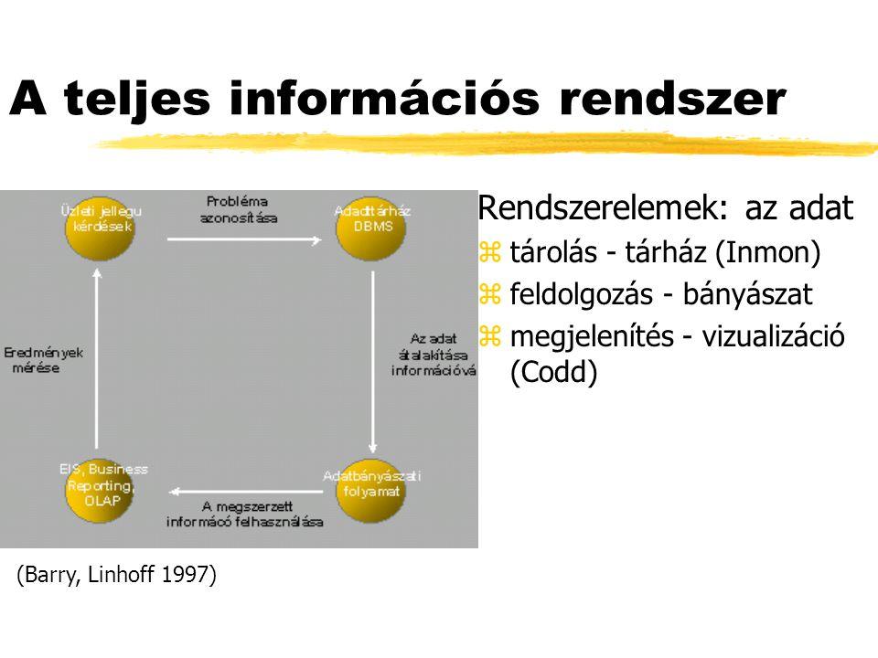 A teljes információs rendszer Rendszerelemek: az adat z tárolás - tárház (Inmon) z feldolgozás - bányászat z megjelenítés - vizualizáció (Codd) (Barry