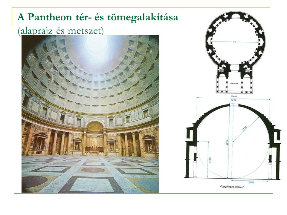 A Pantheon tér- és tömegalakítása (alaprajz és metszet)