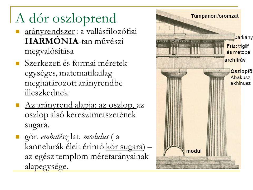 A dór oszloprend  arányrendszer : a vallásfilozófiai HARMÓNIA-tan művészi megvalósítása  Szerkezeti és formai méretek egységes, matematikailag megha
