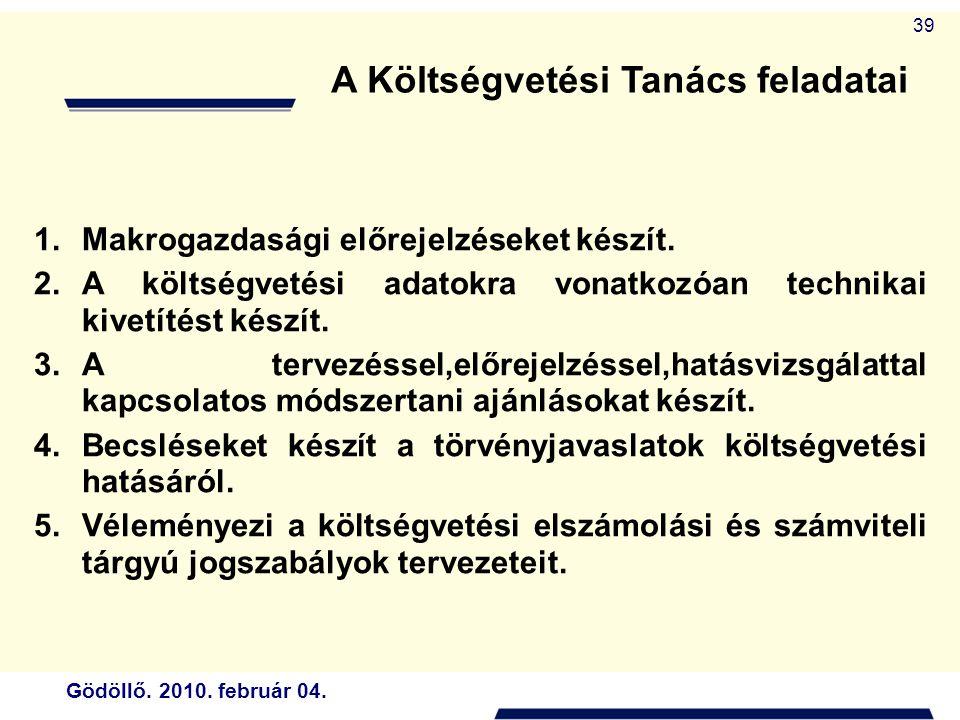 Gödöllő. 2010. február 04. 39 1.Makrogazdasági előrejelzéseket készít.