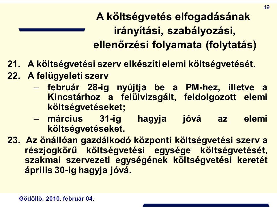 Gödöllő. 2010. február 04. 49 21. A költségvetési szerv elkészíti elemi költségvetését.