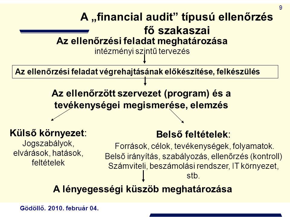 Gödöllő.2010. február 04. 40 Évente véleményezi az állami költségvetési javaslatot.