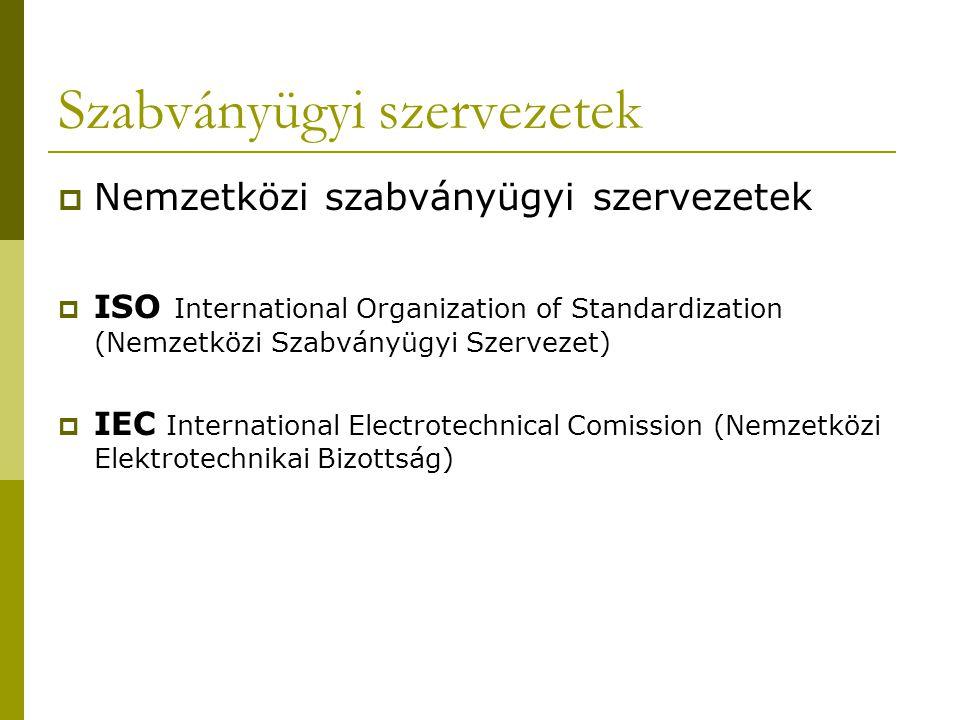 Szabványügyi szervezetek  Nemzetközi szabványügyi szervezetek  ISO International Organization of Standardization (Nemzetközi Szabványügyi Szervezet)  IEC International Electrotechnical Comission (Nemzetközi Elektrotechnikai Bizottság)