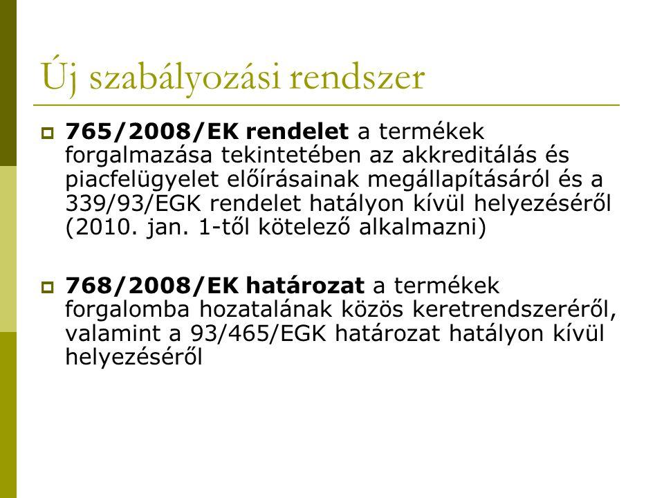 1995.évi XXVIII. tv.