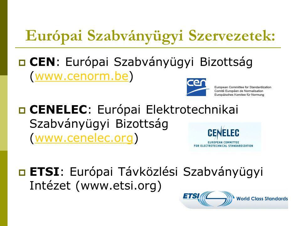 Európai Szabványügyi Szervezetek:  CEN: Európai Szabványügyi Bizottság (www.cenorm.be)www.cenorm.be  CENELEC: Európai Elektrotechnikai Szabványügyi Bizottság (www.cenelec.org)www.cenelec.org  ETSI: Európai Távközlési Szabványügyi Intézet (www.etsi.org)