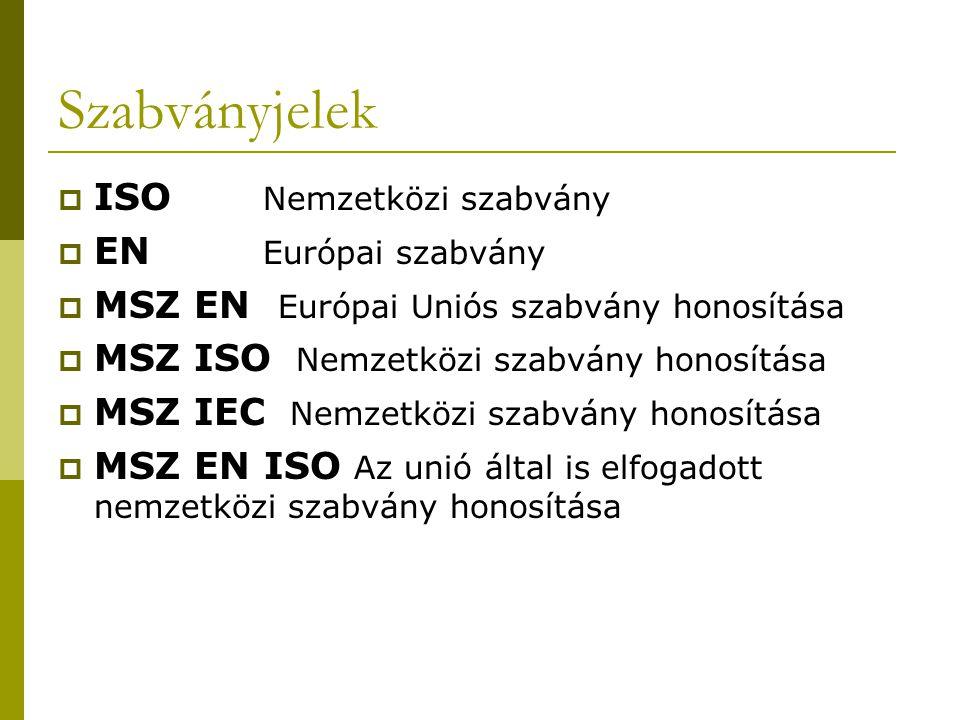 Szabványjelek  ISO Nemzetközi szabvány  EN Európai szabvány  MSZ EN Európai Uniós szabvány honosítása  MSZ ISO Nemzetközi szabvány honosítása  MSZ IEC Nemzetközi szabvány honosítása  MSZ EN ISO Az unió által is elfogadott nemzetközi szabvány honosítása