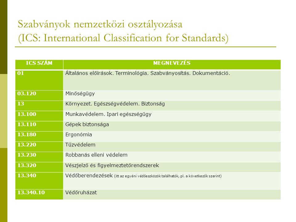 Szabványok nemzetközi osztályozása (ICS: International Classification for Standards) ICS SZÁMMEGNEVEZÉS 01Általános előírások.