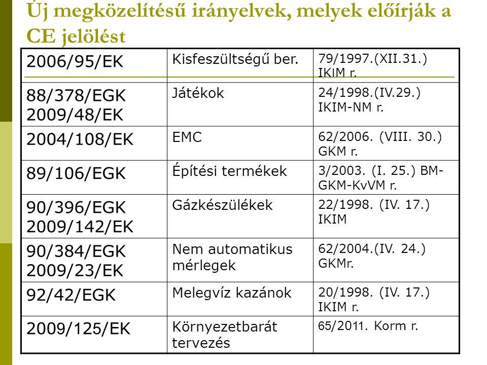 Új megközelítésű irányelvek, melyek előírják a CE jelölést 2006/95/EK Kisfeszültségű ber.