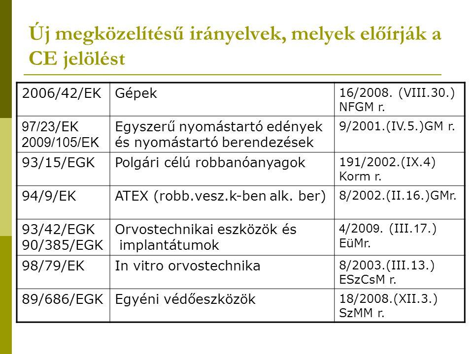 Új megközelítésű irányelvek, melyek előírják a CE jelölést 2006/42/EKGépek 16/2008.