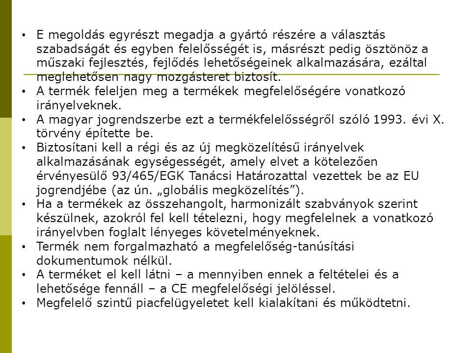 Nemzeti bevezetés Nemzetközi szabvány (angol és francia kiadás) Regionális (EU-) szabvány (angol, francia és német kiadás) ISO (többi)  CEN (többi) IEC (villamos)  CENELEC (villamos)  ETSI (távközlési)  Lehet   Harmonizált Nem harmonizált Bevezetés nemzeti szabványként   Magyar nyelvenJóváhagyó közleménnyel  Magyar nyelvű változat KészülNem készül