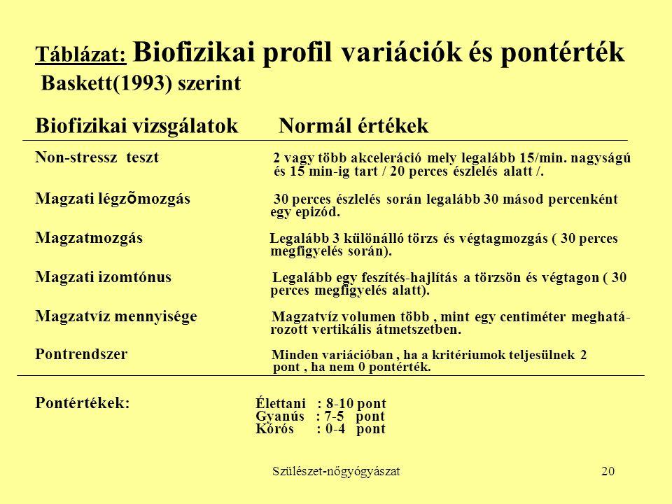 Szülészet-nőgyógyászat20 Táblázat: Biofizikai profil variációk és pontérték Baskett(1993) szerint Biofizikai vizsgálatok Normál értékek Non-stressz te