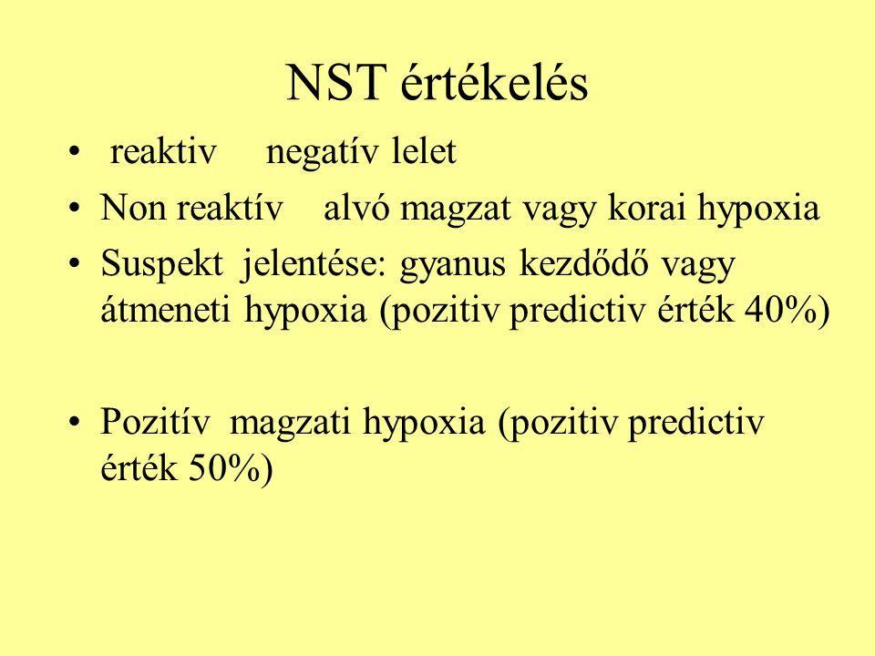 NST értékelés • reaktiv negatív lelet •Non reaktív alvó magzat vagy korai hypoxia •Suspekt jelentése: gyanus kezdődő vagy átmeneti hypoxia (pozitiv pr
