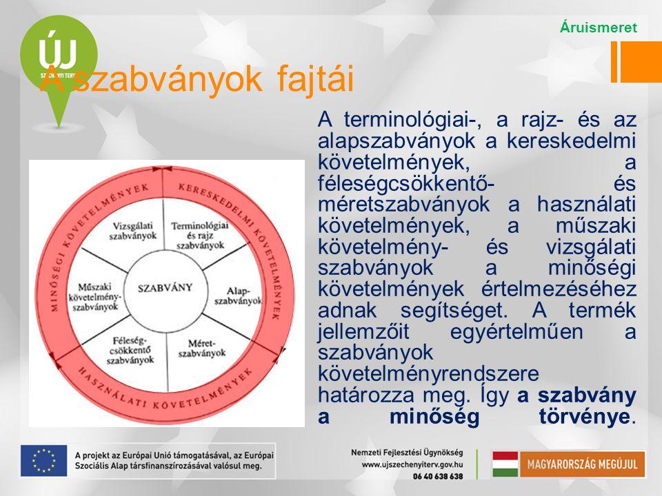 A szabványok fajtái A terminológiai-, a rajz- és az alapszabványok a kereskedelmi követelmények, a féleségcsökkentő- és méretszabványok a használati követelmények, a műszaki követelmény- és vizsgálati szabványok a minőségi követelmények értelmezéséhez adnak segítséget.