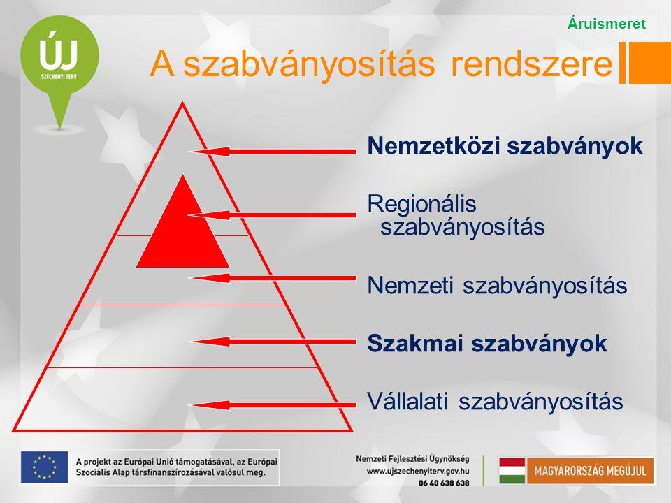 A szabványosítás rendszere Nemzetközi szabványok Regionális szabványosítás Nemzeti szabványosítás Szakmai szabványok Vállalati szabványosítás Áruismeret