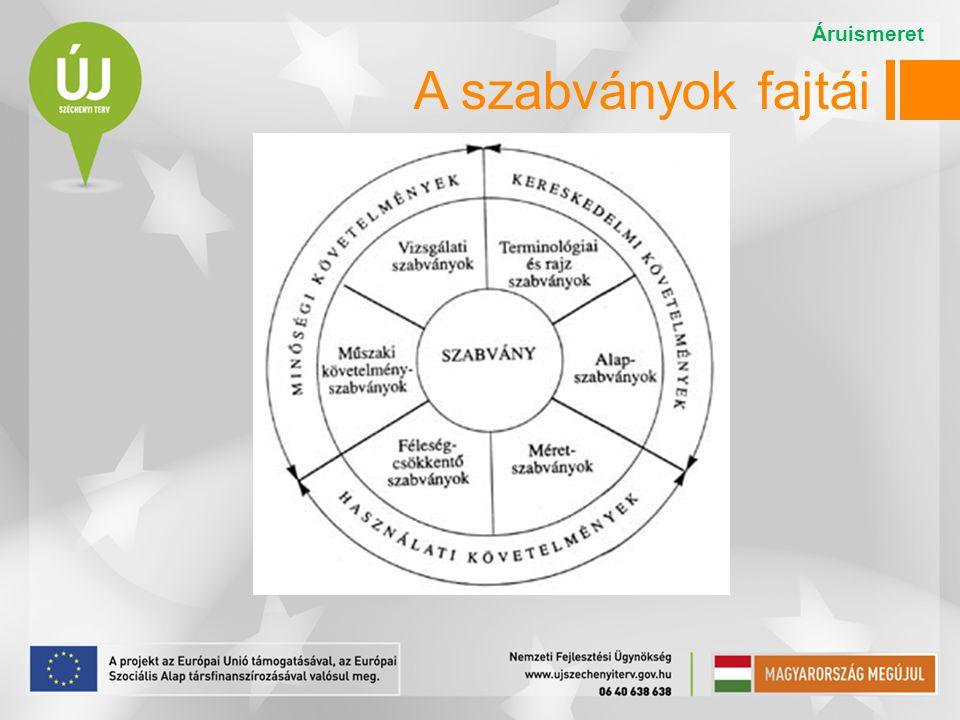 Az összehangolt (harmonizált) szabványok: a különböző szabványosító szervek ugyanazon termékekre, szolgáltatásokra vonatkozó jóváhagyott szabványai, amelyek eredményeként érvényesül a termékek, eljárások, szolgáltatások csereszavatossága, biztosított az e szabványok szerint végzett vizsgálati eredmények, illetve szolgáltatott információk azonos értelmezése.