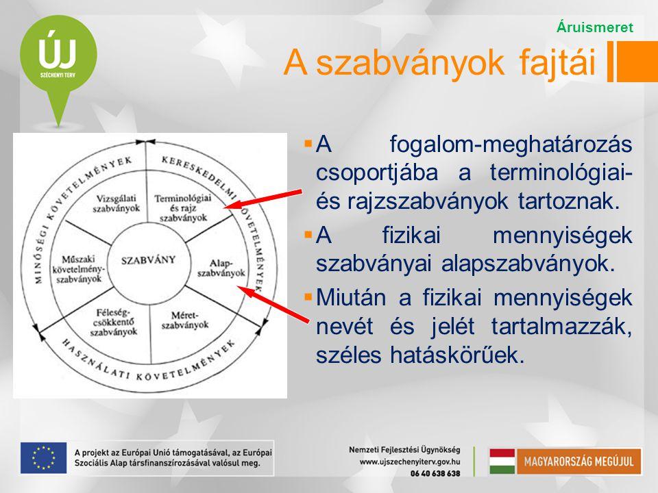  A fogalom-meghatározás csoportjába a terminológiai- és rajzszabványok tartoznak.