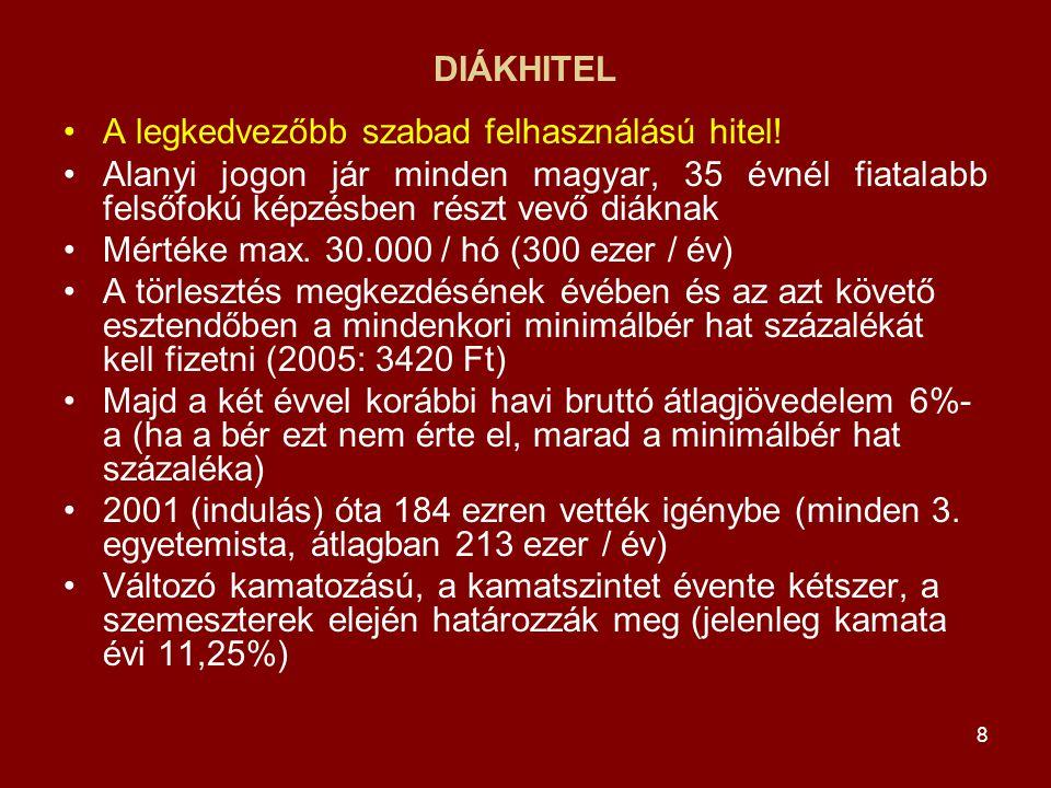 8 DIÁKHITEL •A legkedvezőbb szabad felhasználású hitel! •Alanyi jogon jár minden magyar, 35 évnél fiatalabb felsőfokú képzésben részt vevő diáknak •Mé