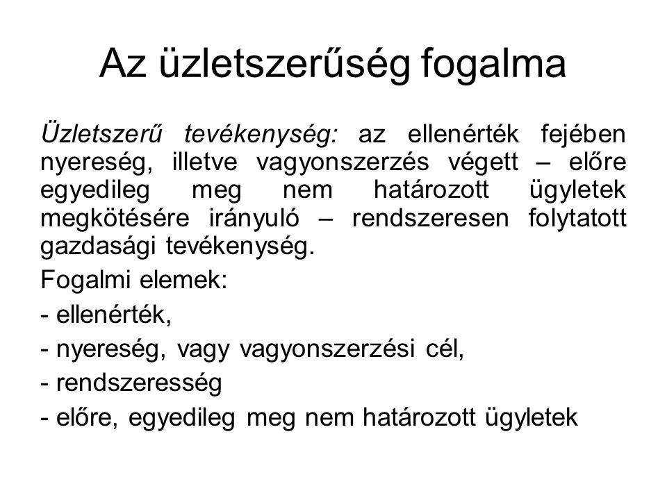Egyoldalú szerződésmódosítás (5) Fogyasztói kölcsönszerződések módosítása: Fogyasztó: az önálló foglalkozásán és gazdasági tevékenységén kívül eső célok érdekében eljáró természetes személy.