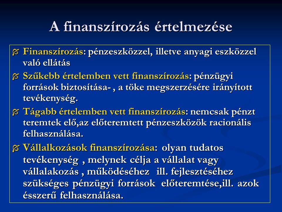 FINANSZÍROZÁS Belső finanszírozásKülső finanszírozás Közvetlen finanszírozás Közvetett finanszírozás Nem monetáris közvetítőkMonetáris közvetítők